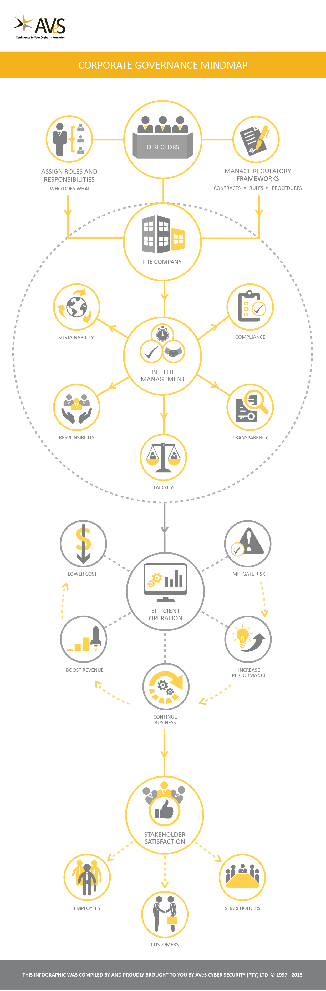 corporate governance infographic-01-01
